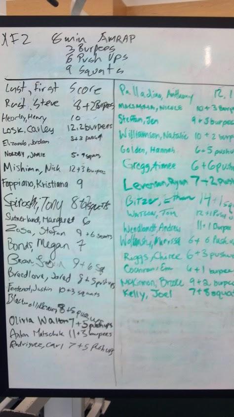 2013-01-07_XF2 Scores